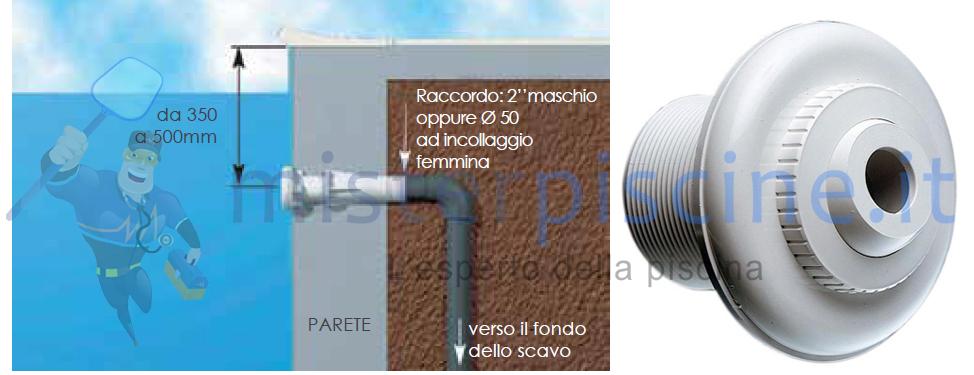 bocchetta di immissione acqua per piscine in cemento